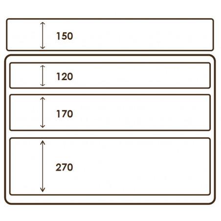 Dimensions CRAFT® 995 N3G